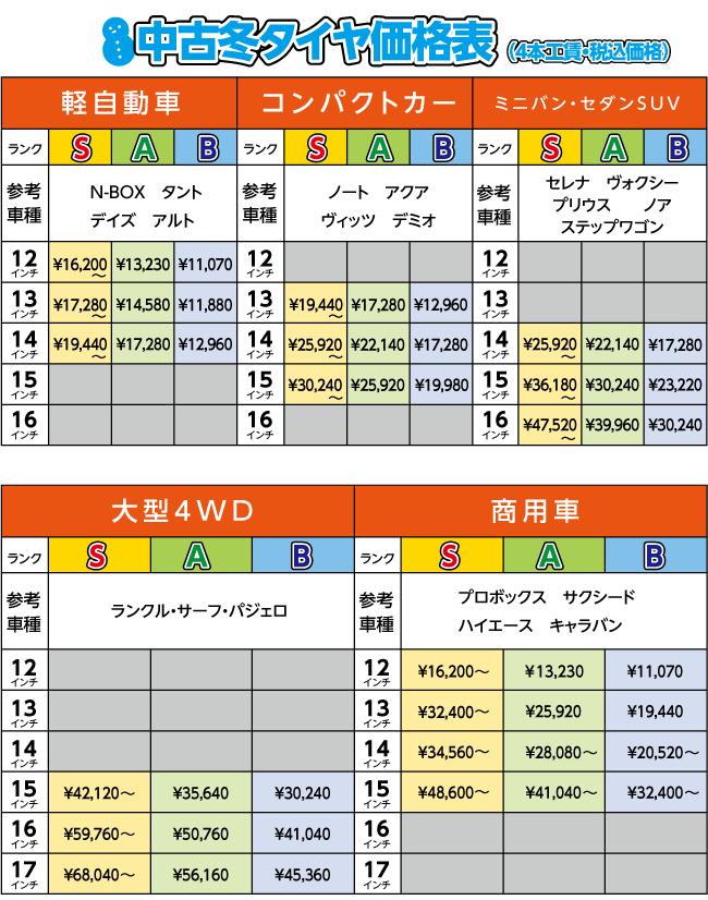 中古冬タイヤ単品・SET価格表(4本価格)