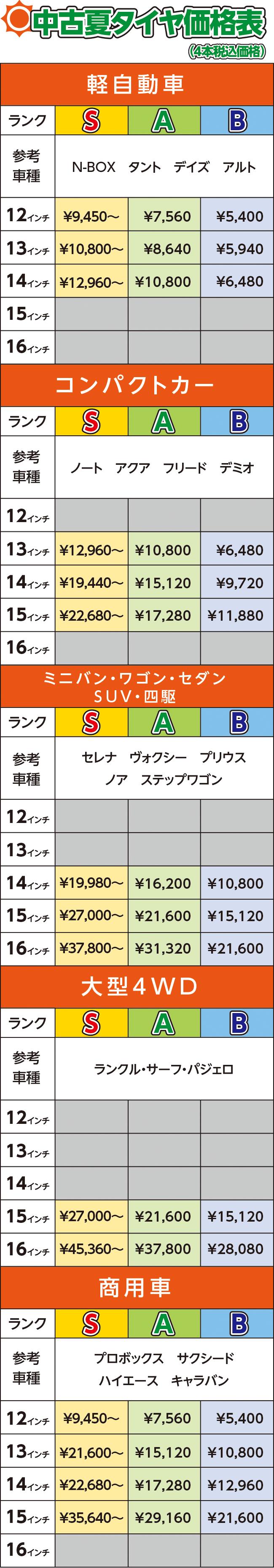 中古夏タイヤ価格表
