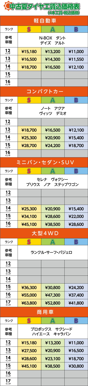中古夏タイヤ単品・SET価格表(4本価格)